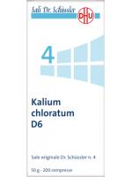 Kalium chloratum (Cloruro di potassio)
